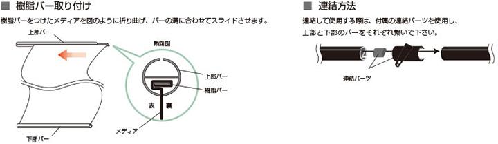 アイバナー組立方法